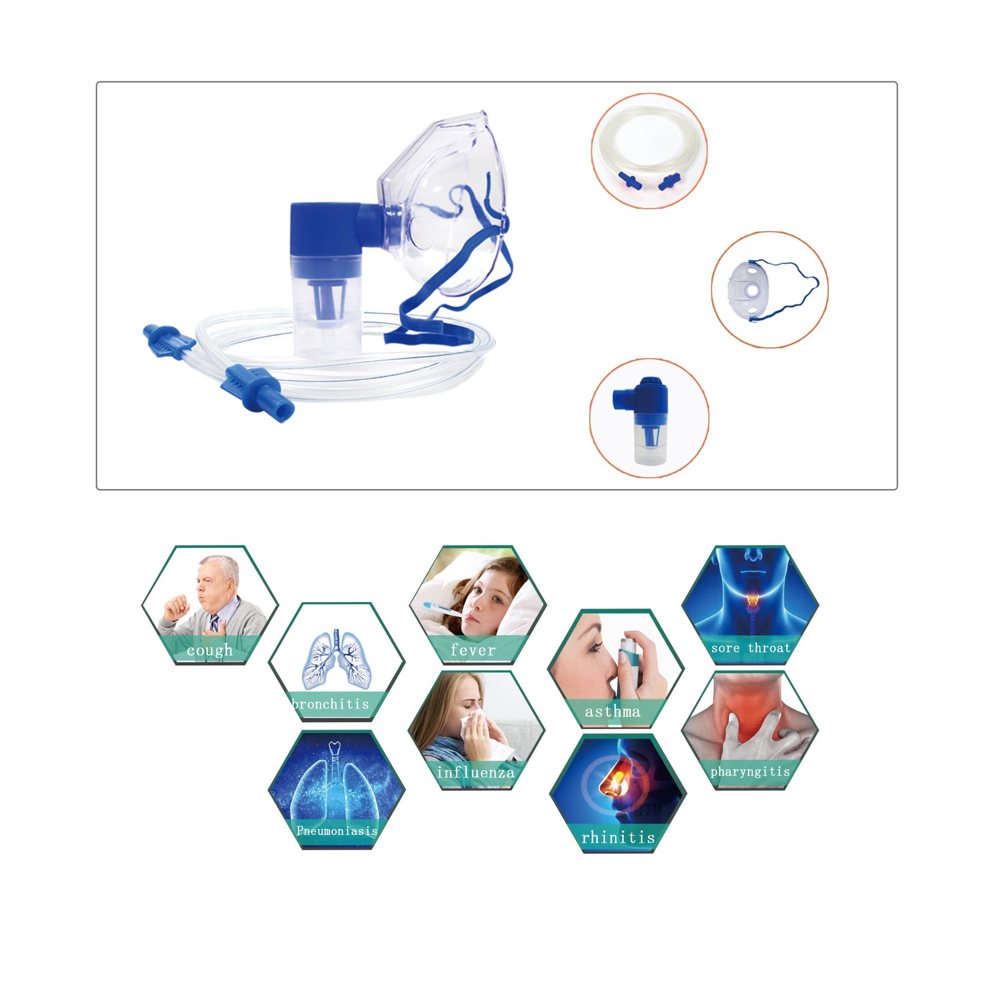 Medical-Care-Sterile-Nebulizer-Mask-Kits-With